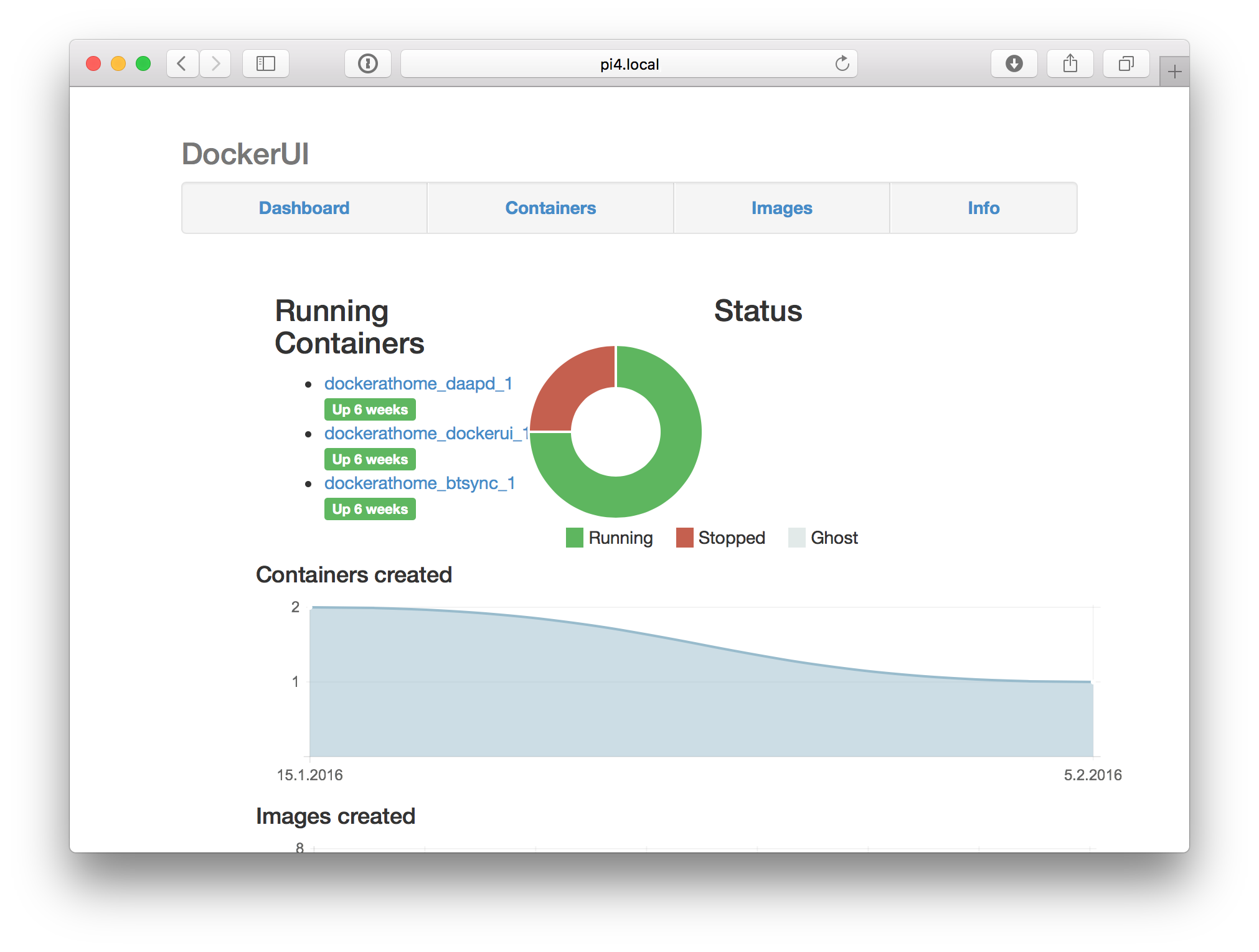 DockerUI Dashboard