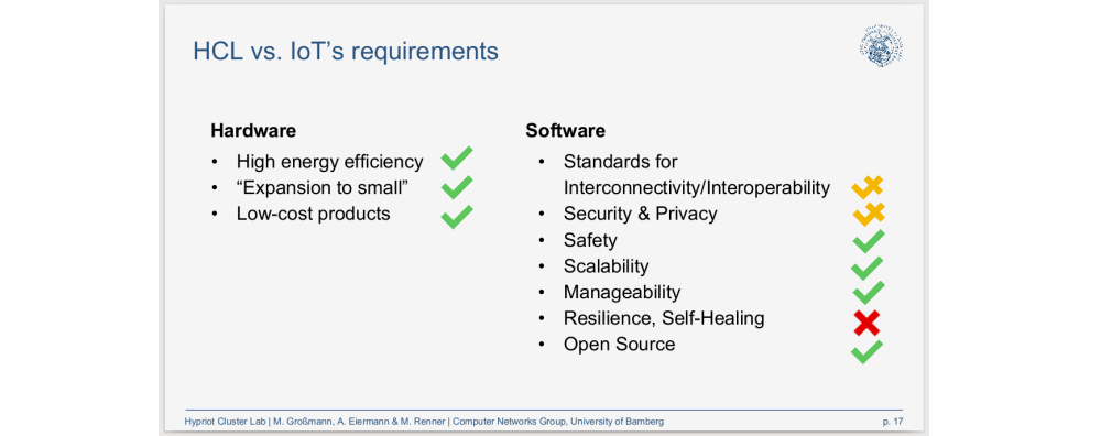 IoT-requirements