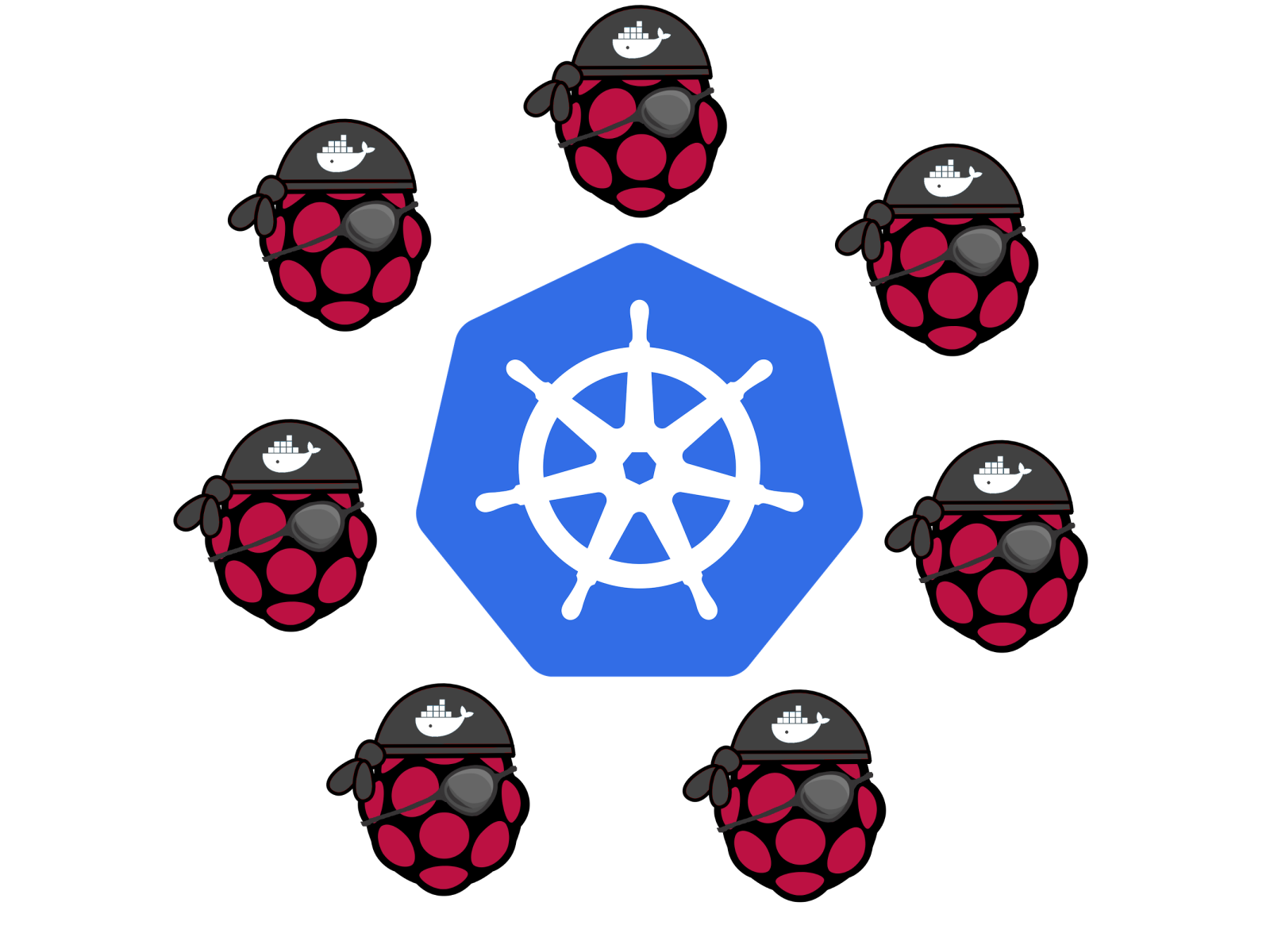 Docker Pirates Armed With Explosive Stuff Raspberry Wiringpi Without Root Swarmclusterha